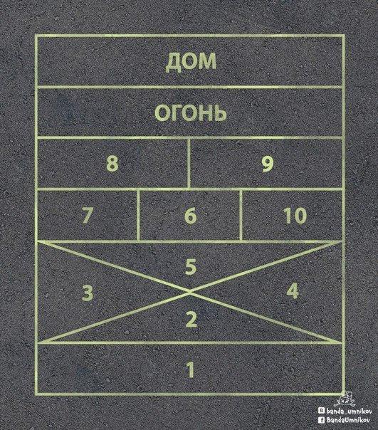 9 СХЕМ ДЛЯ КЛАССИКОВ (берём на заметку для...