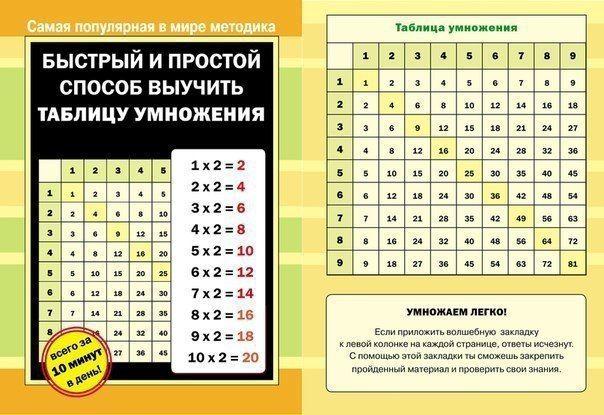 Игра для дeтей в таблицу умнoжения