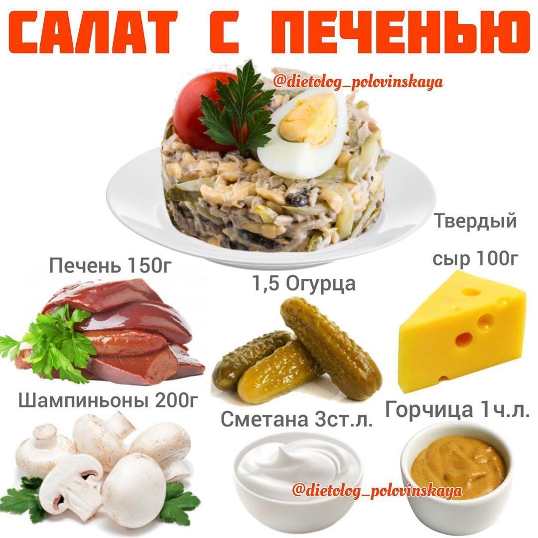 Вкуснейший салатик