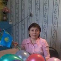 ЛаззатАбуханова
