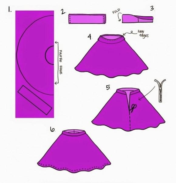 Выкройка юбки из круга с поясом на молнии
