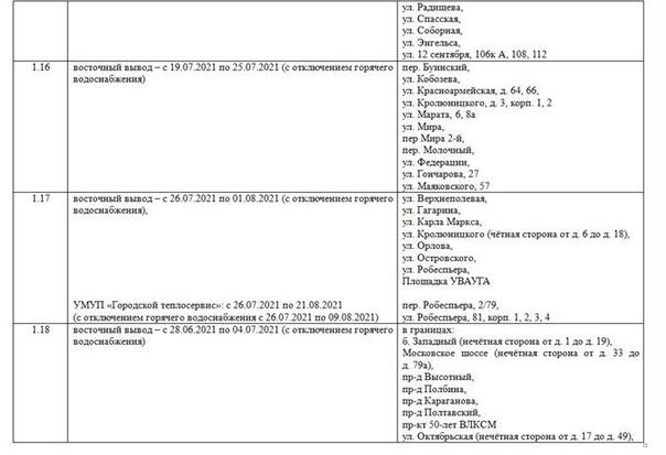 Стало известно, когда в Ульяновске начнут отключать горячую воду