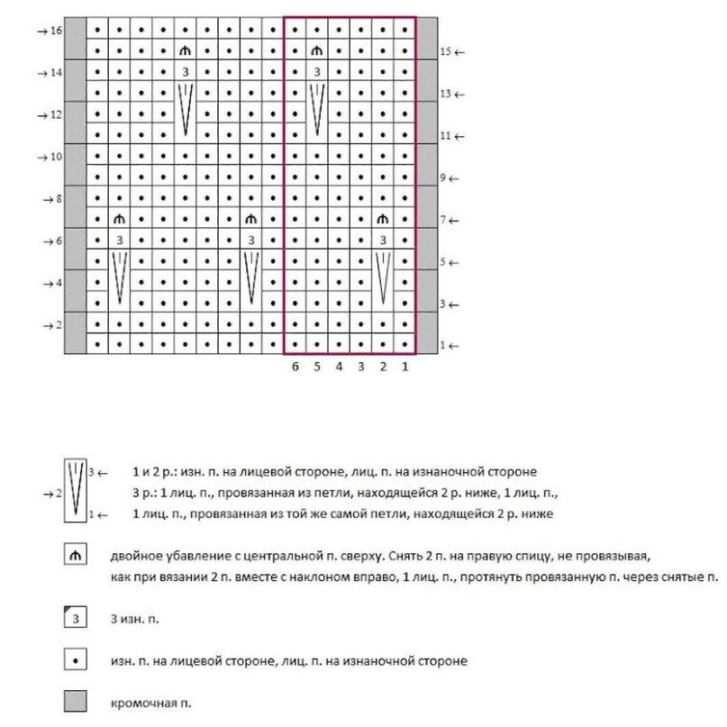 Схема узора для топа. Автор nati_so_