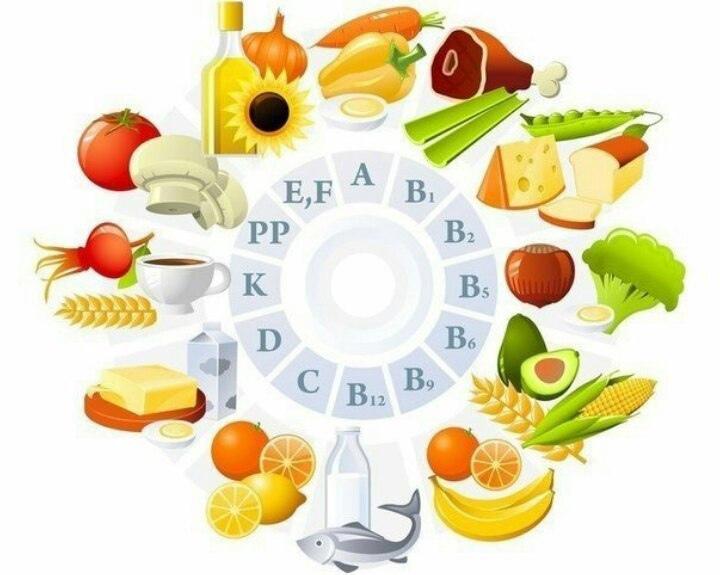 Витамины (на заметку)