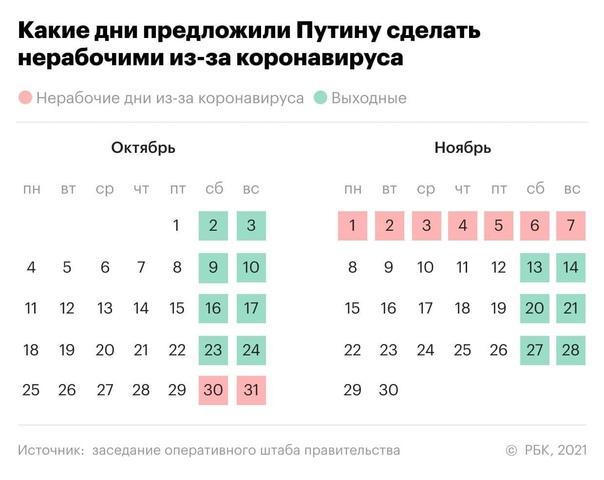 ????Татьяна Голикова предложила ввести в России нерабочие дни с 30 октября по 7 ноября 2021... [читать продолжение]