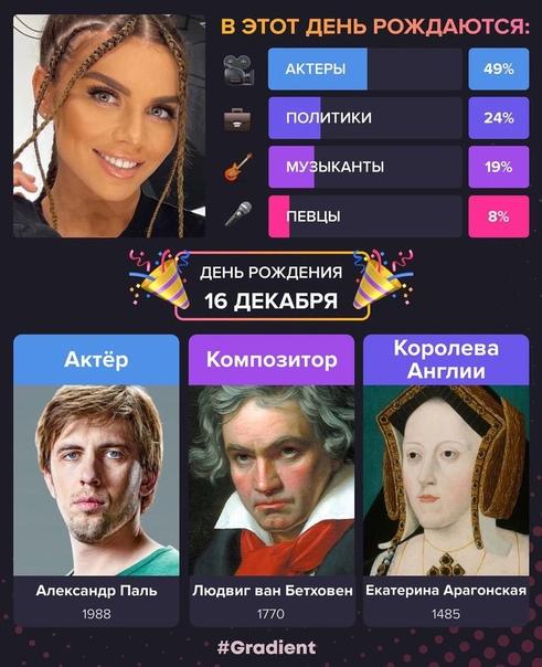 Анна Седокова -  #4
