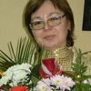 Lilia Timergazina