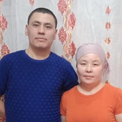 Айболат Жангакбаев
