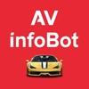 AVinfoBot & AV100.ru - о тачках знаем всё